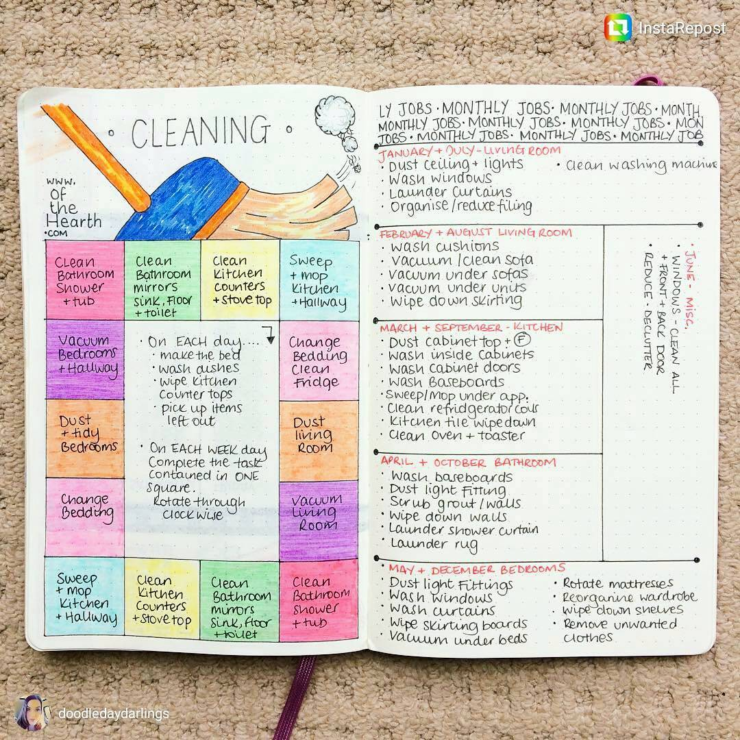 Bullet Journal Cleaning List