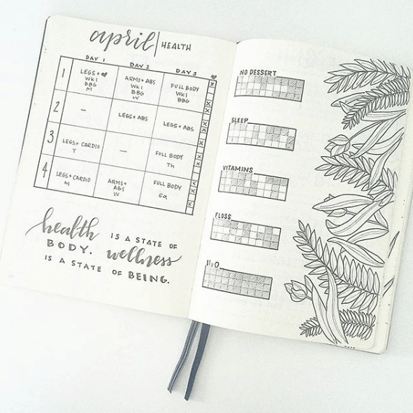 Bullet Journal Health Trackers 1