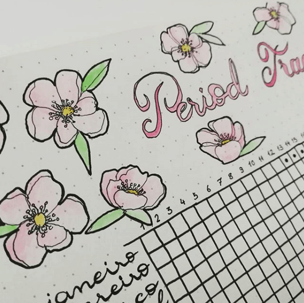 Bullet Journal Health Trackers 2