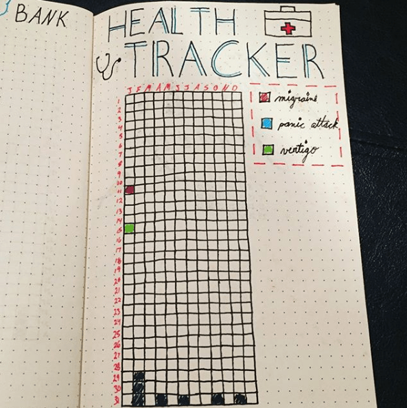 Bullet Journal Health Trackers 3