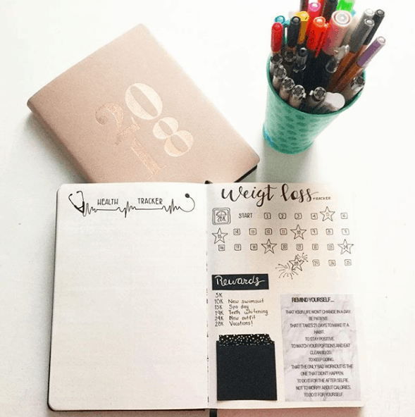 Bullet Journal Health Trackers 4