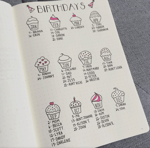 Birthday Spread