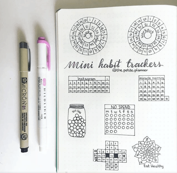 Bullet Journal Habit Tracker 1