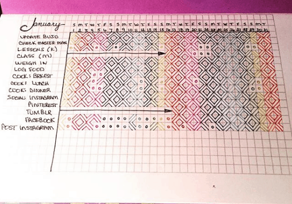 Bullet Journal Habit Tracker 5