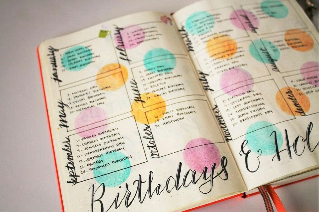 Birthdays and Holidays Spread