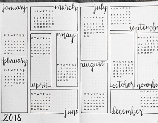 allthingsbujo Future Log In Boxes