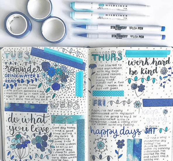 bujowithbeth Blue Floral Weekly Spread