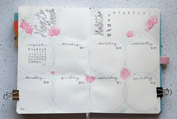 edelweiss_journals Pink and Green Weekly Spread