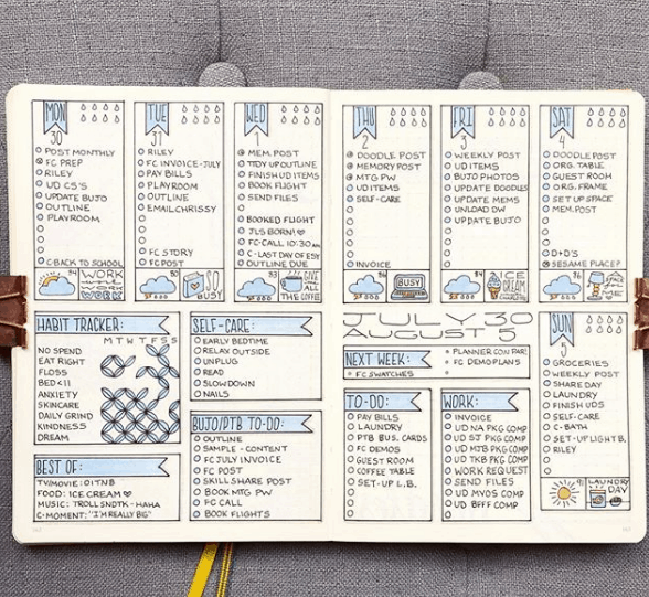plansthatblosson Weekly Spread