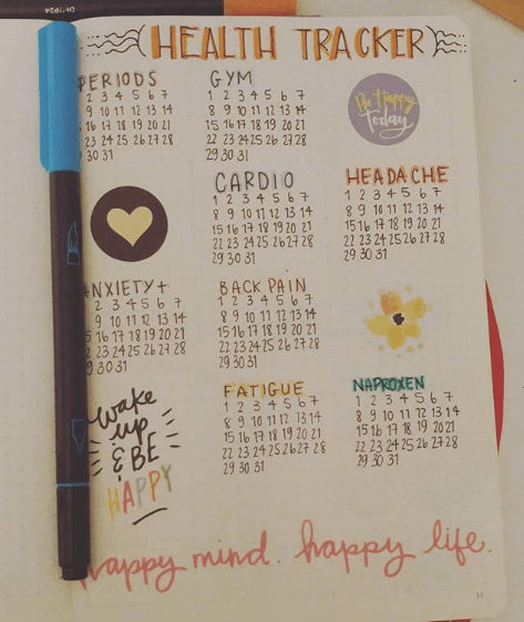 crazy_about_catss Healthy Habit Tracker