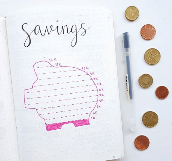dotsandpens Piggy Bank Savings Tracker