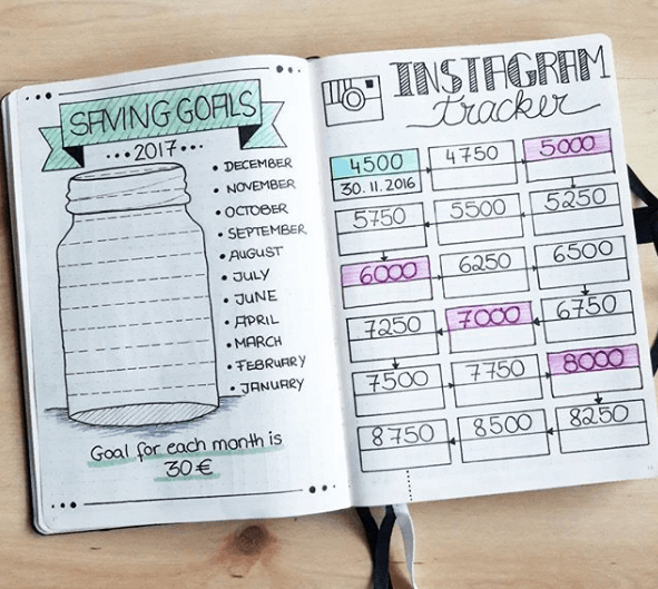 15 bullet journal money tracker ideas to help you save