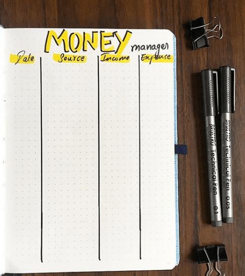 15 bullet journal money tracker ideas to help you save money