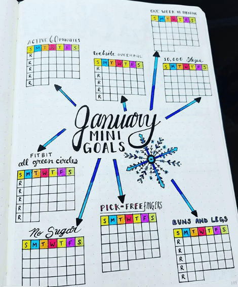 my_blue_sky_design Mini Monthly Goals