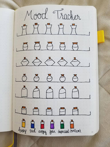 Harry Potter Spreads - Potions Habit Tracker