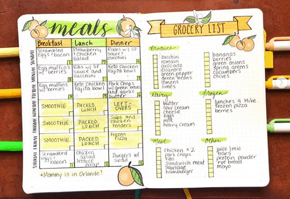 cheapscaitcreates Citrus Theme Meal Plan and Grocery List