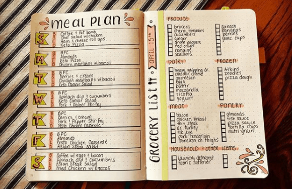 cheapscaitcreates Meal Plan And Grocery List For Keto