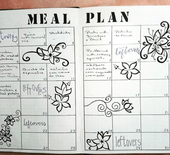 mitzileedesigns Bullet Journal Meal Plan For A Month