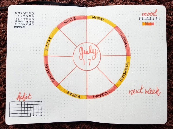 Circular Weekly Spread