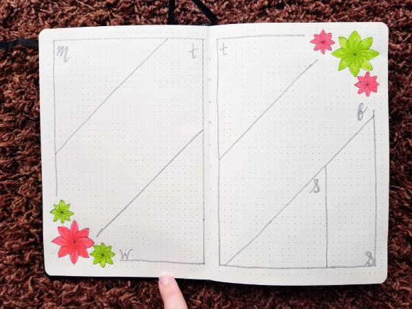 Flowers in the Corner Weekly Spread