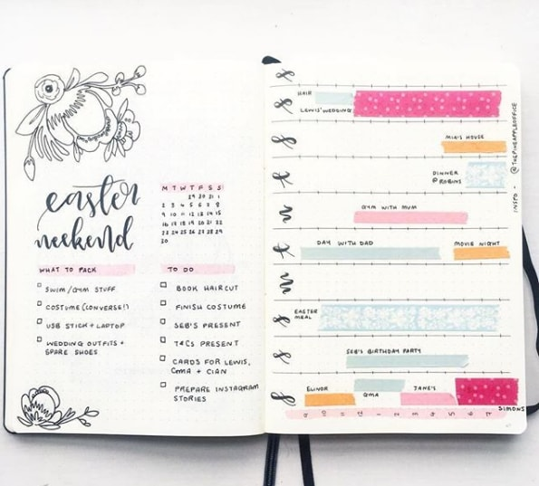 20 Spring Bullet Journal Ideas - 1