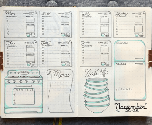Weekly Spreads for Bullet Journals - Weekly Spread for the Foodie