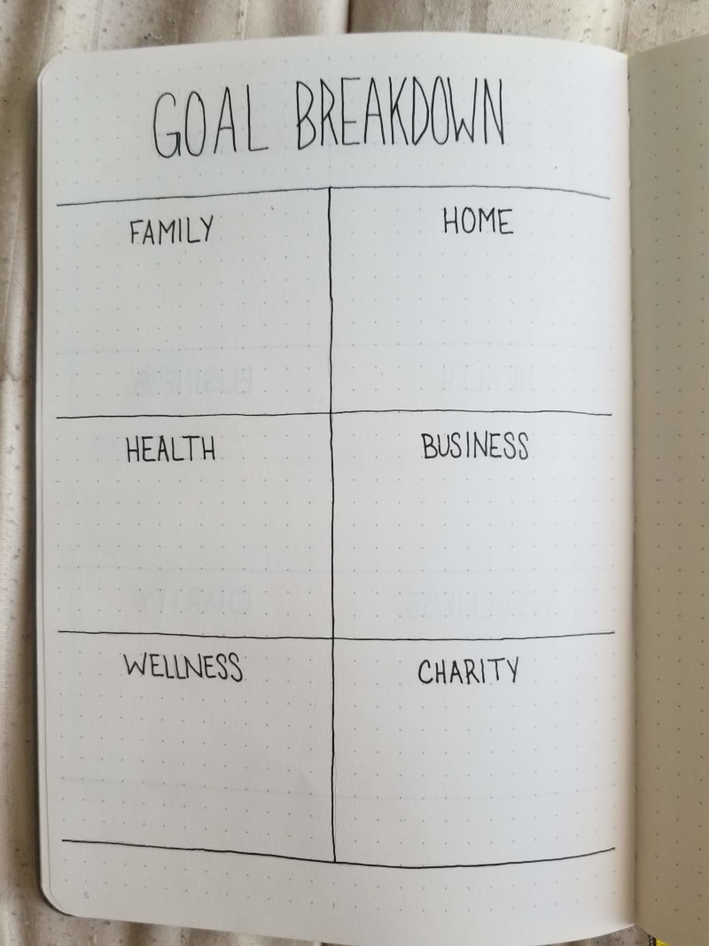 Bullet Journal Goal Breakdown
