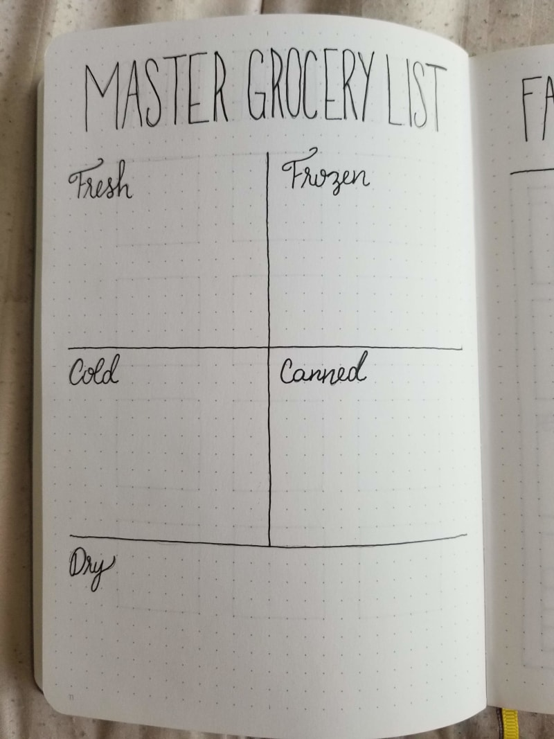 Bullet Journal Master Grocery List