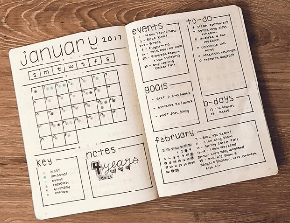 Monthly Bullet Journal Spreads - Track Everything Monthly Spread