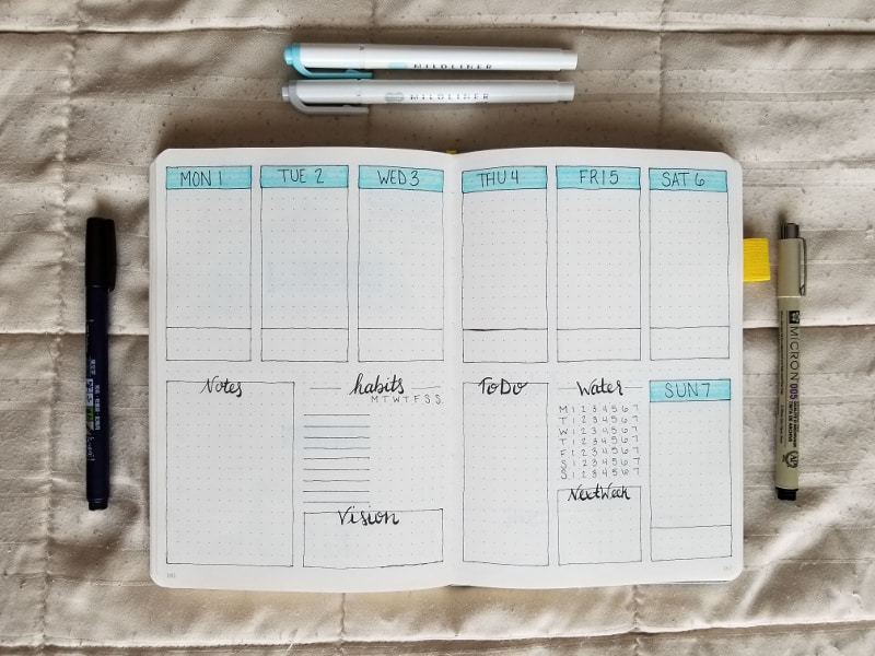 April 2019 Weekly Layout