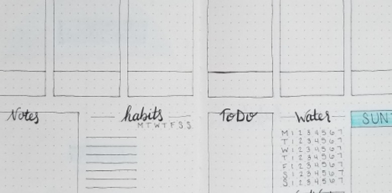 Weekly Spreads vs. Daily Spreads In Bullet Journals - Pros and Cons of Each