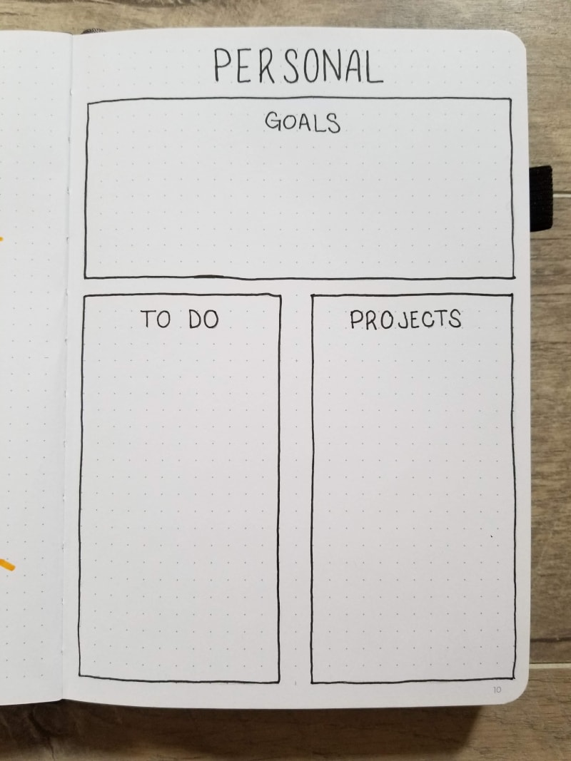 Bullet Journal Goal Planning Page
