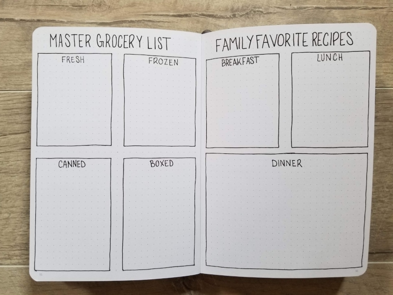 Bullet Journal Master Grocery List and Family Favorite Recipes Pages