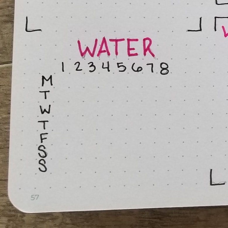 Bullet Journal Water Trackers